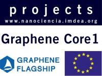 Graphene Core1 Graphene-based disruptive technologies